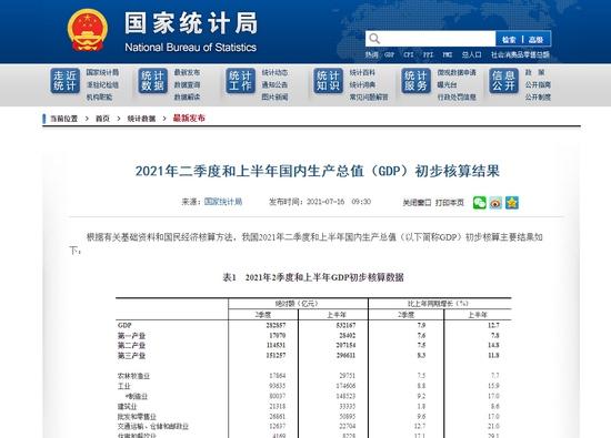 国家统计局发布二季度和上半年国内生产总值(GDP)初步核算结果