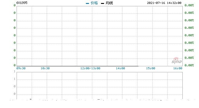 科创板引入做市商制度券商股午后发力中金公司涨近4%
