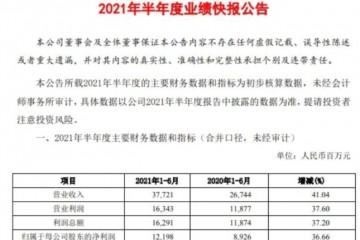 半年大赚122亿中信证券业绩太亮眼子公司华夏基金强势助力净利大增40%