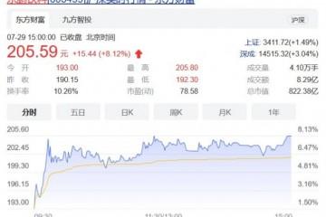东鹏饮料上半年营收36.8亿元豪掷3亿认购私募基金