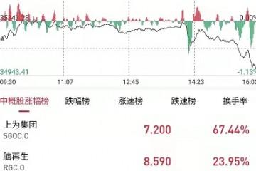 美联储政策或有变美股大宗全线下挫A股牛市旗手券商重振人气市场还能高歌向上